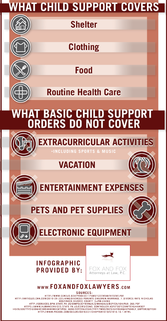 basic child support