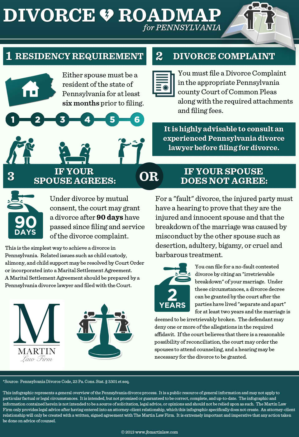 pennsylvania divorce process free infographic-1