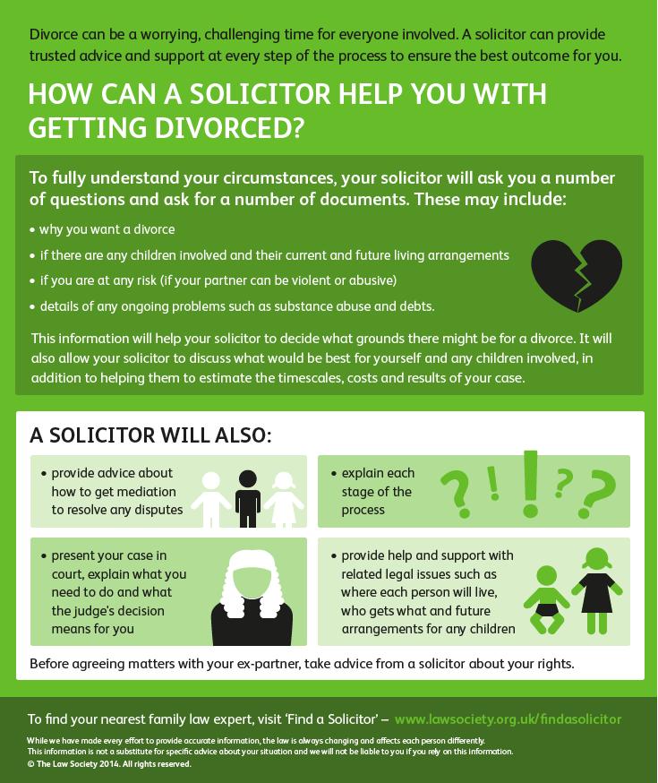 infographic-divorce
