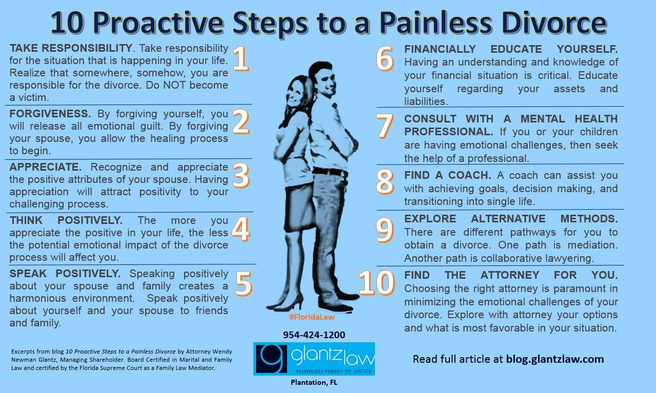 10_Proactive_Steps_to_a_Painless_Divorce
