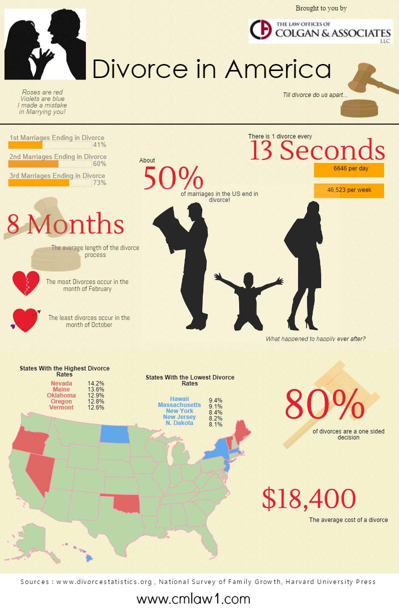 divorce-infographic_comp