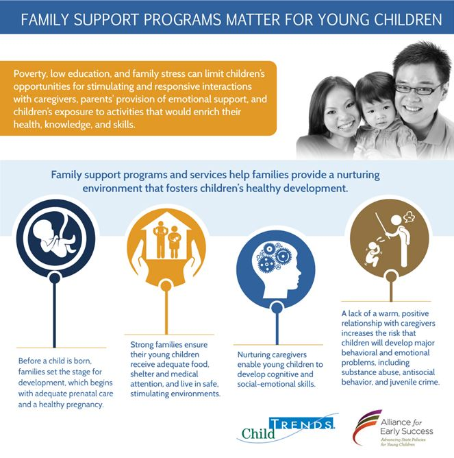 Family-Support-Infographic