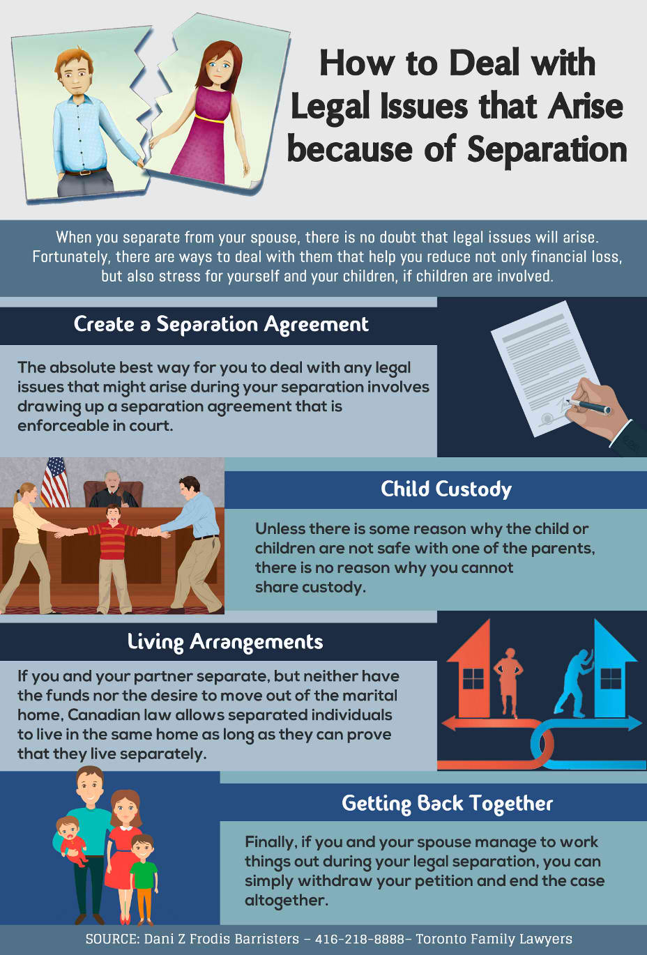 How-to-Deal-with-Legal-Issues-that-Arise-because-of-Separation