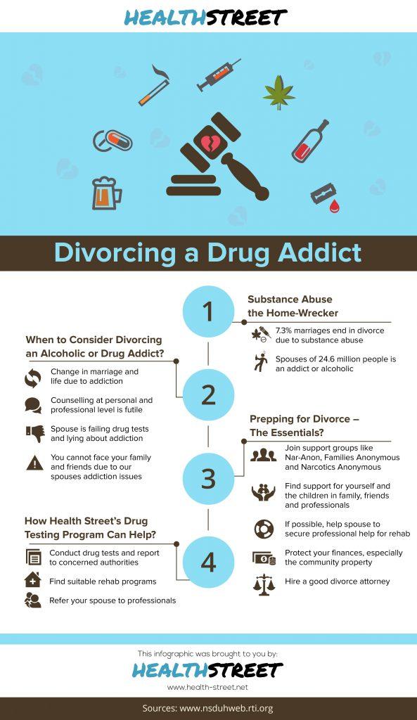 Divorcing-a-Drug-Addict-Infographic