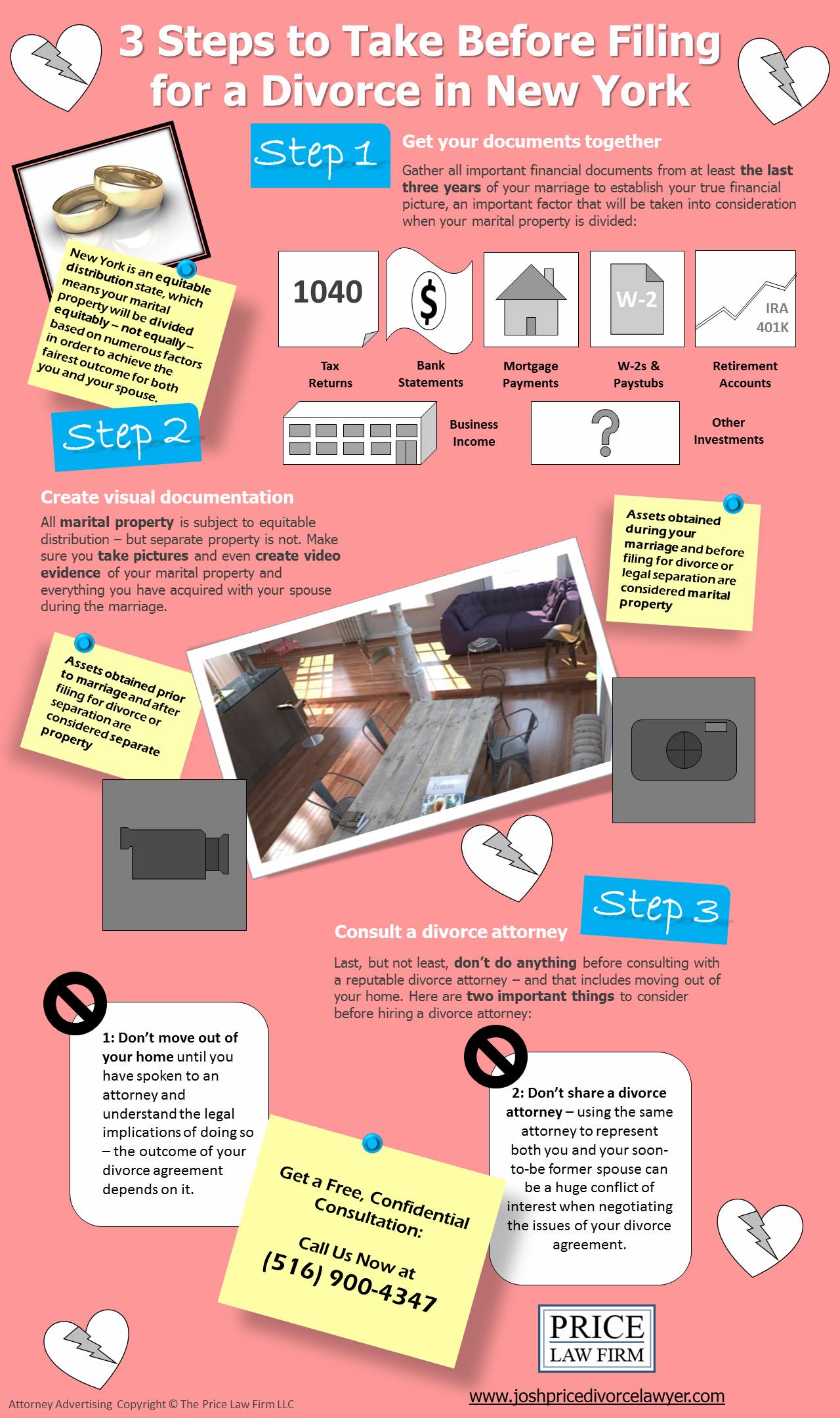 Steps in Legal Separation Infographic